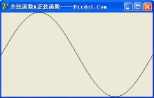 delphi绘制正弦和余弦函数的方法