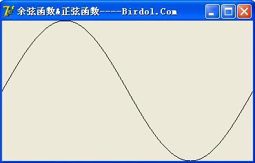 delphi绘制正弦和余弦函数的方法 菜鸟编程