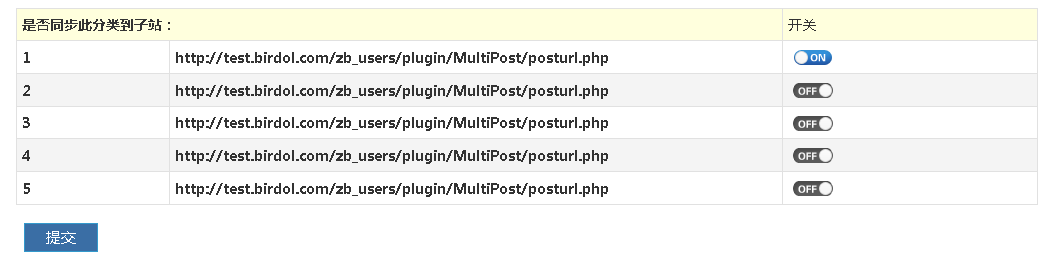 多站点同步插件 ZBLOGPHP插件 第2张